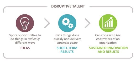 distruptive-talent